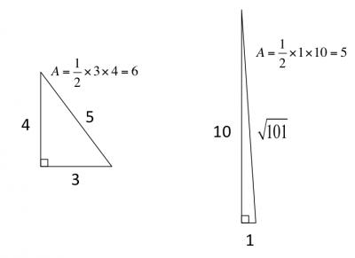 Congruent Numbers Part I