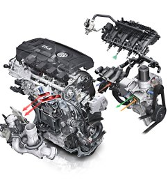 vw tsi 2 0t diagram little wiring diagrams vw passat engine diagram 2006 vw 2 0t engine diagram [ 1200 x 1000 Pixel ]