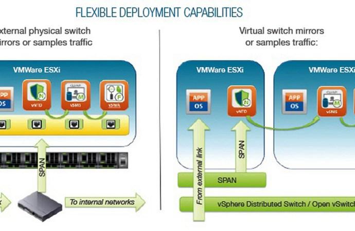 Corero Network Security lanzó vNTD Monitor