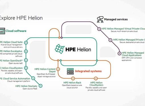Hewlett Packard Enterprise expande el portafolio de Helion Cloud