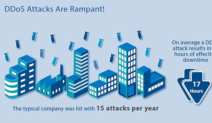 Las empresas continúan librando un peligroso combate a muerte súbita con los ataques DDoS