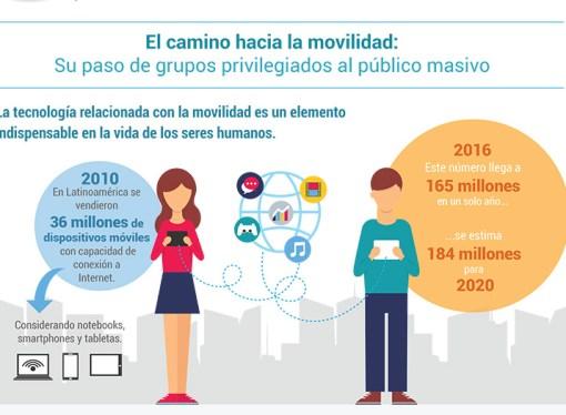 El camino hacia la movilidad: su paso de grupos privilegiados al público masivo