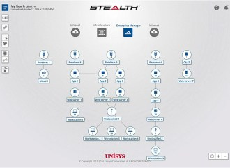 Unisys lanzó Stealth(aware)