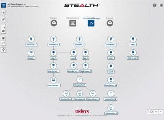 Unisys lanzó Stealth(aware)