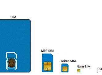 Oberthur Technologies lanzó una solución integral de eSIM para Windows 10