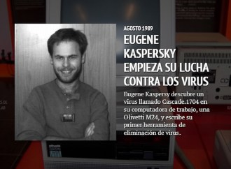 Kaspersky Lab cumplió veinte años salvando al mundo de ciberamenazas