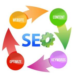 Evanston SEO - Elements that make up SEO.