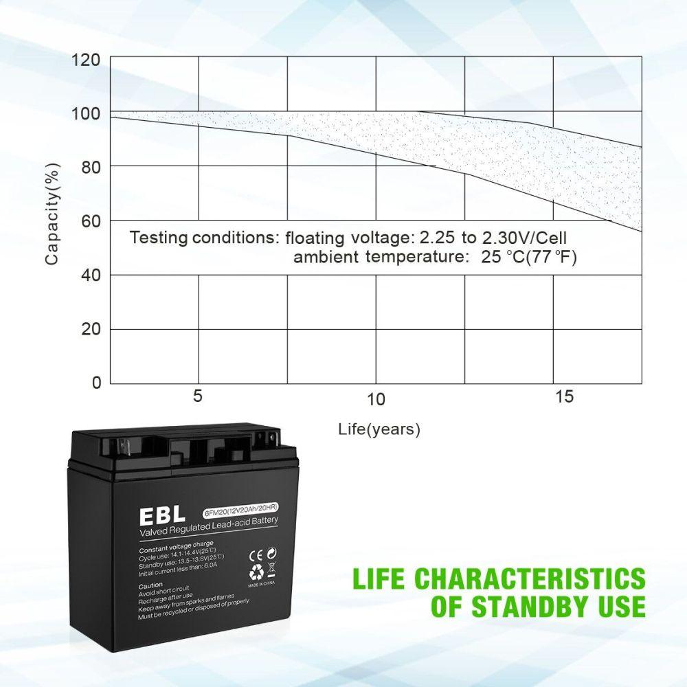 medium resolution of 6mf20 rechargeable valve regulated lead acid battery 12v 20ah