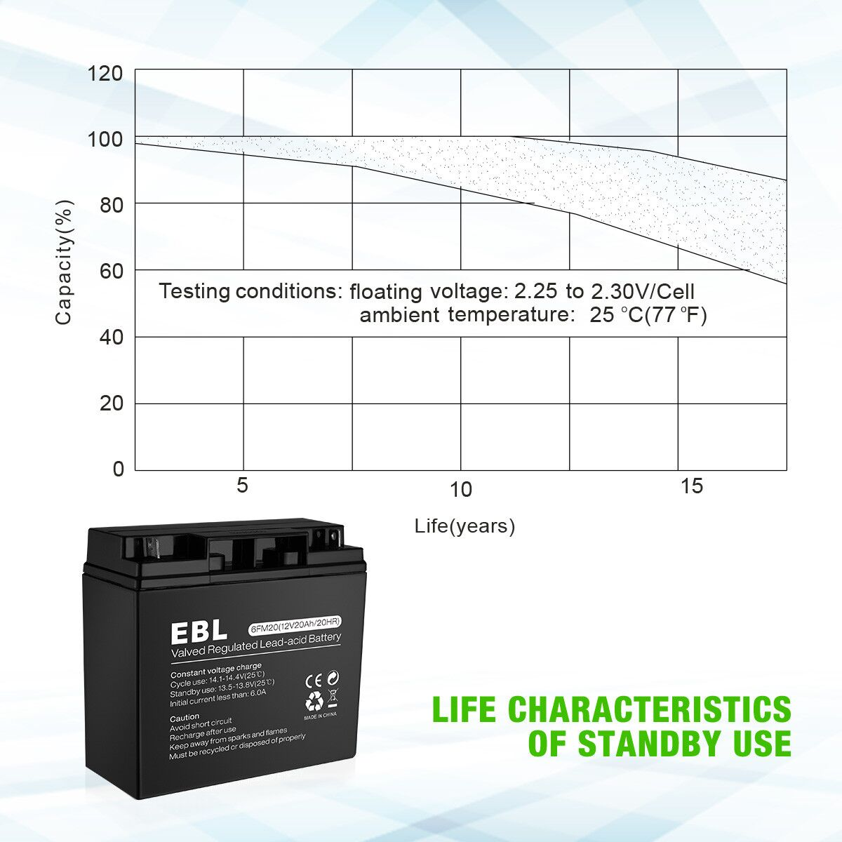 hight resolution of 6mf20 rechargeable valve regulated lead acid battery 12v 20ah