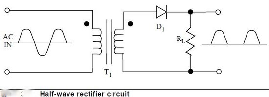 half wave rectifier circuit from ac to dc