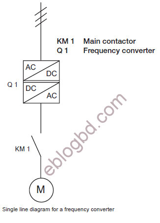 Direct-on-line (D.O.L), Star-delta , Frequency converter
