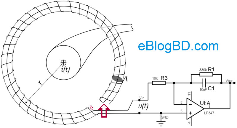 Non-magnetic current sensor with Rogowski coil & its