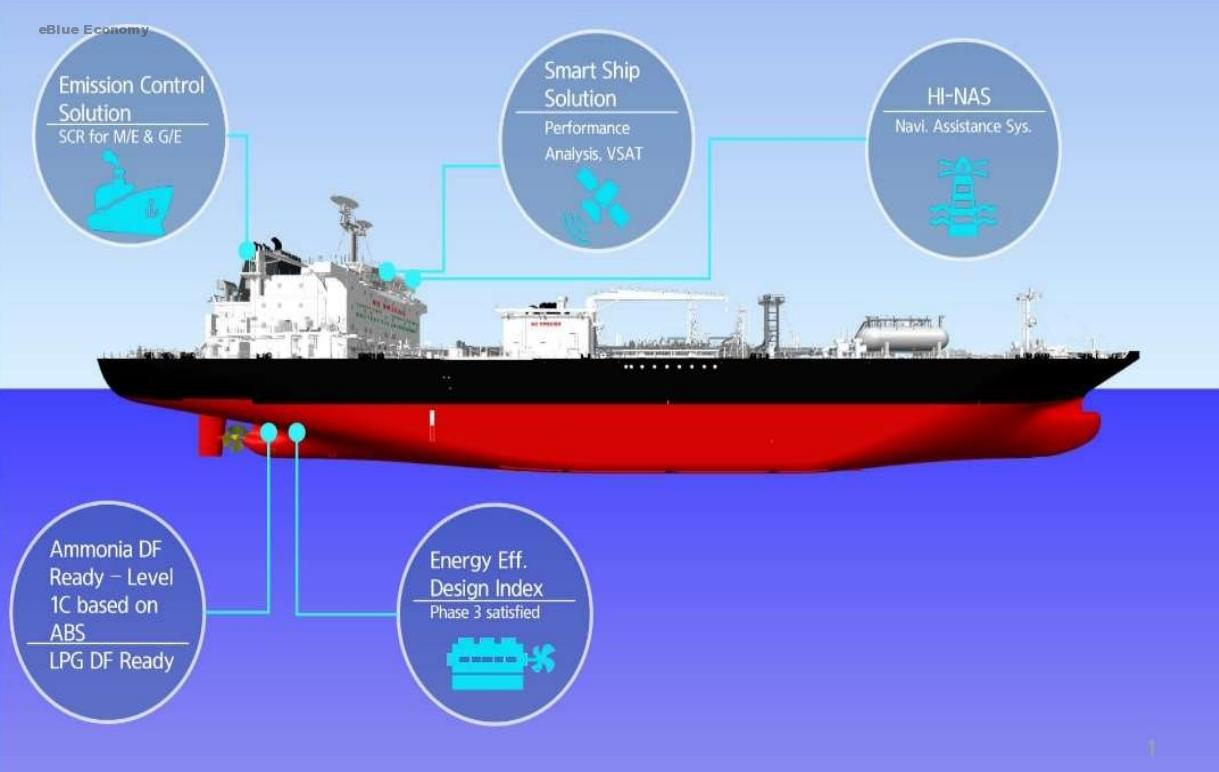 eBlue_economy_ New Ammonia Carrier with Mitsui & Co