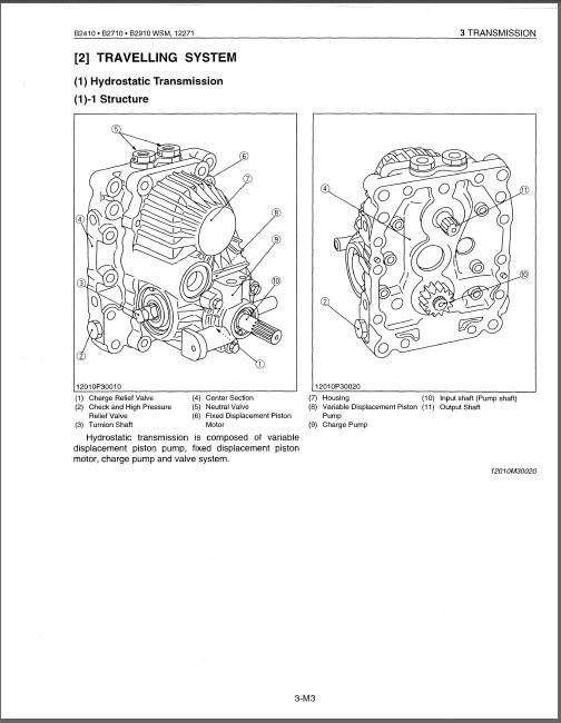 eBlueJay: Kubota B2410 B2710 B2910 Tractor WSM Service