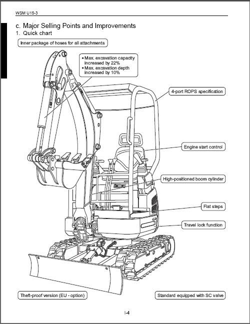 eBlueJay: Kubota U15-3 Mini Excavator WSM Service Repair