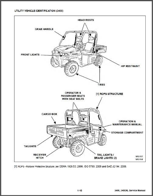 eBlueJay: Bobcat 3400, 3400XL Utility Vehicle Service