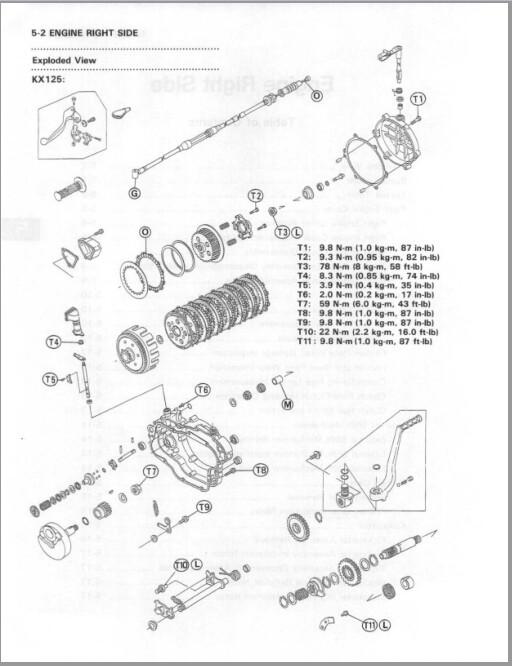 eBlueJay: 1988-2004 Kawasaki KX125 KX250 KX500 Service