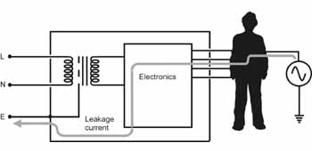 Leakage currents