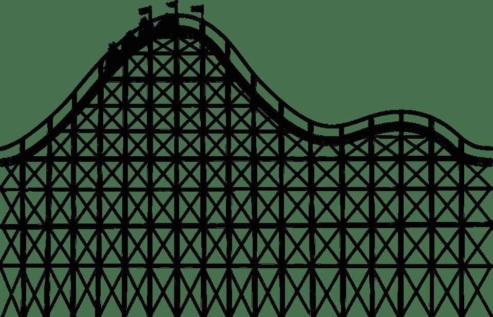 best theme parks