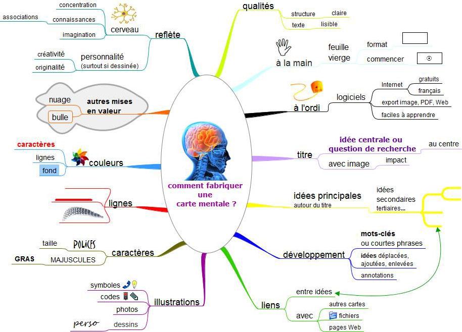 cv psychologie clinique competences