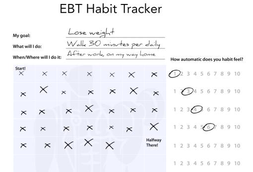 EBT Habit tracker reklam