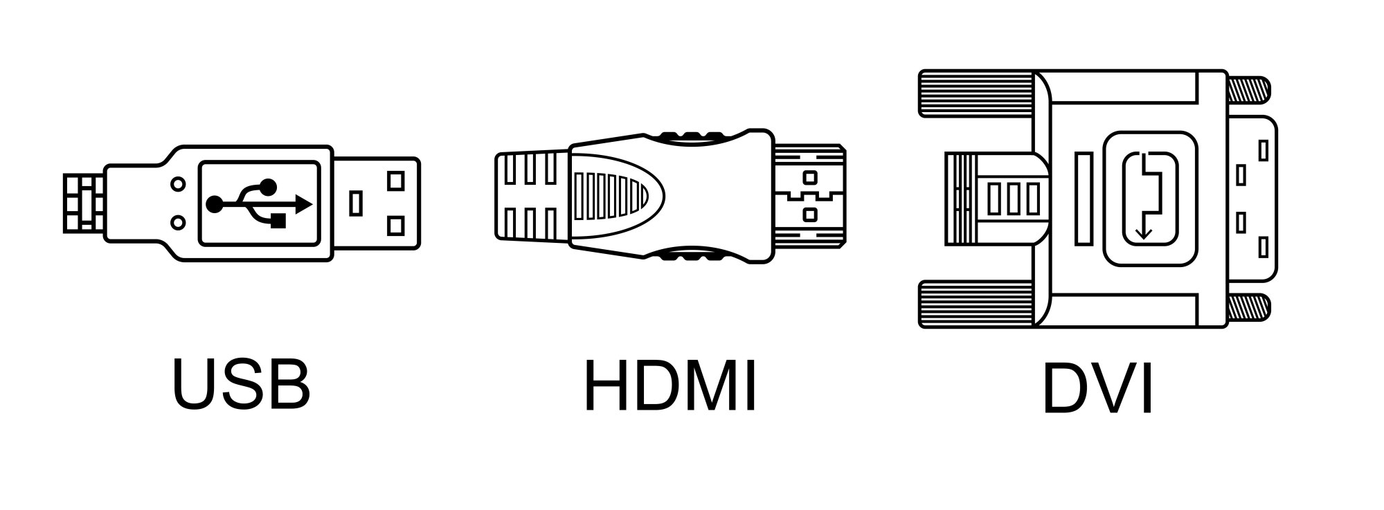 hight resolution of ports