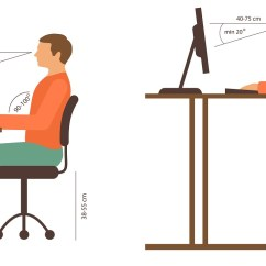 Ergonomic Chair With Head Support Brown Rocking Stand Up For Ergonomics - Ebuyer Blog