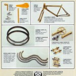 ebykr-cinelli-bmx-advertisement (The Quiet Warrior: Cino Cinelli and the History of Innovation)