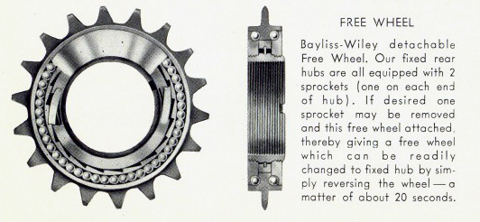 ebykr-bayliss-wiley-freewheel (Bayliss-Wiley: Once Persistent Presence)