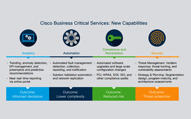 Cisco focuses on customer experience with new partner opportunities
