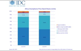 IDC finds the African smartphone market has defied challenges in global economy