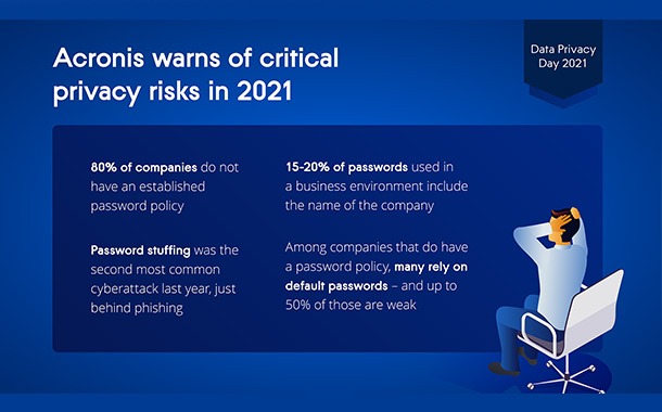 Breaches in 2021 are poised to expose more data than ever, Acronis research