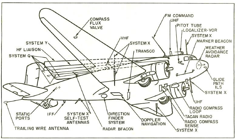 3. The EC-47 Tour (Part I: External Modifications) :: EC-47
