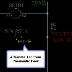Din Automotive Wiring Diagram Symbols 1998 Dodge Ram Radio Autocad Electrical Tutorials Webinars Tips And Tricks