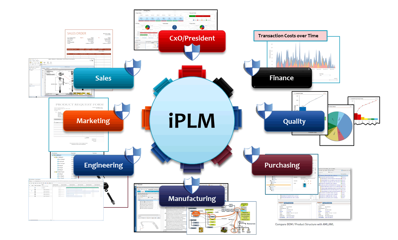 iplm round table