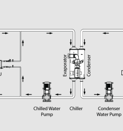 chiller plant piping diagram [ 2000 x 1125 Pixel ]