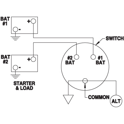 Dual Battery Switch Selector/Master Disconnect