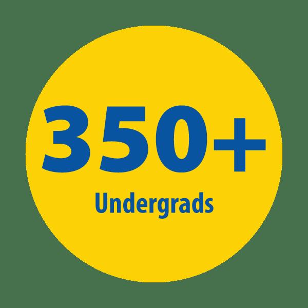 400+ undergrads