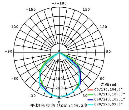 230V 10W IP65 3000K / 4000K LED outside flood lights For