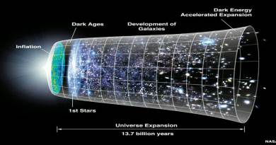dark energy (NASA)