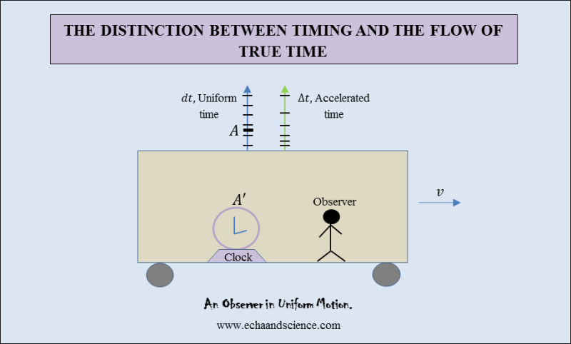 uniform motion and the true flow of time