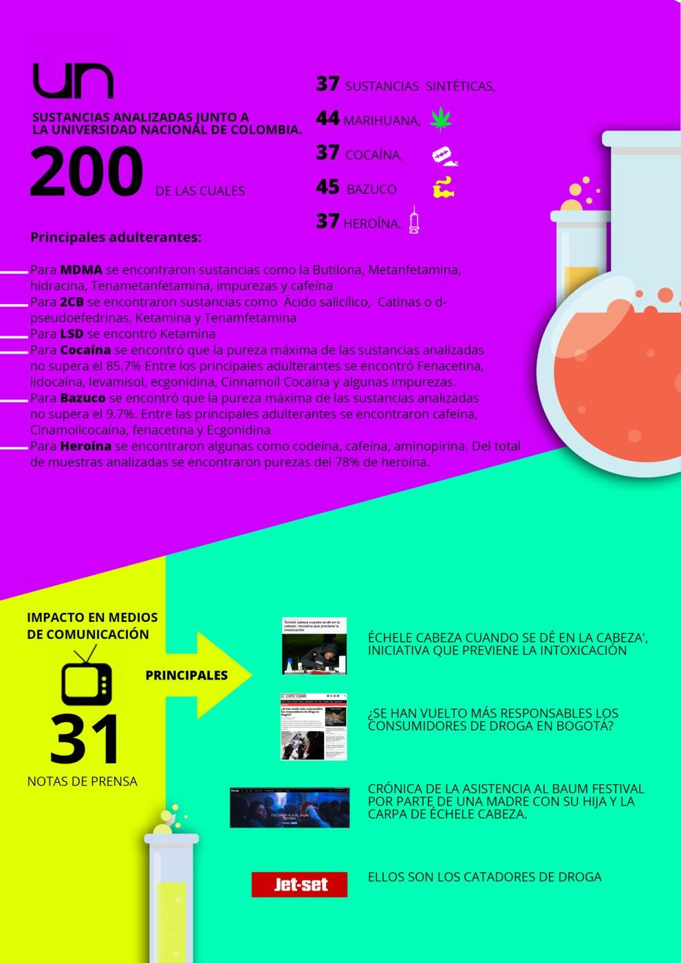 infografia-3-web