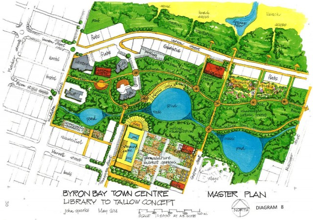 A vision for Crown land east of the town; retired planner/architect John Sparks has submitted a detailed vision for Byron Bay.