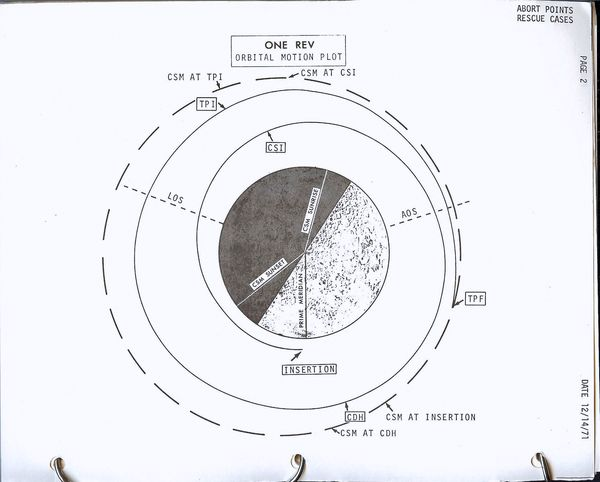 Apollo 16 Apollo 15 Astronaut Al Wordens' Vintage 'CSM