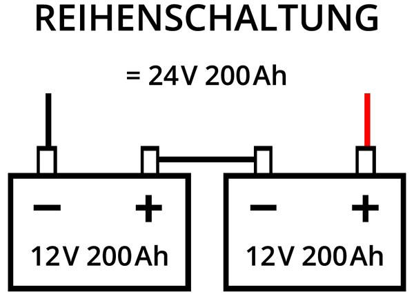 36 volt aussenborder land rover discovery 2 audio wiring diagram batterien akkus und ladegerate fur elektroaussenborder auf die dicke kommt es an richtigen kabel den elektro