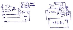 IC Design of a 4bit Multiplier | Echopapers