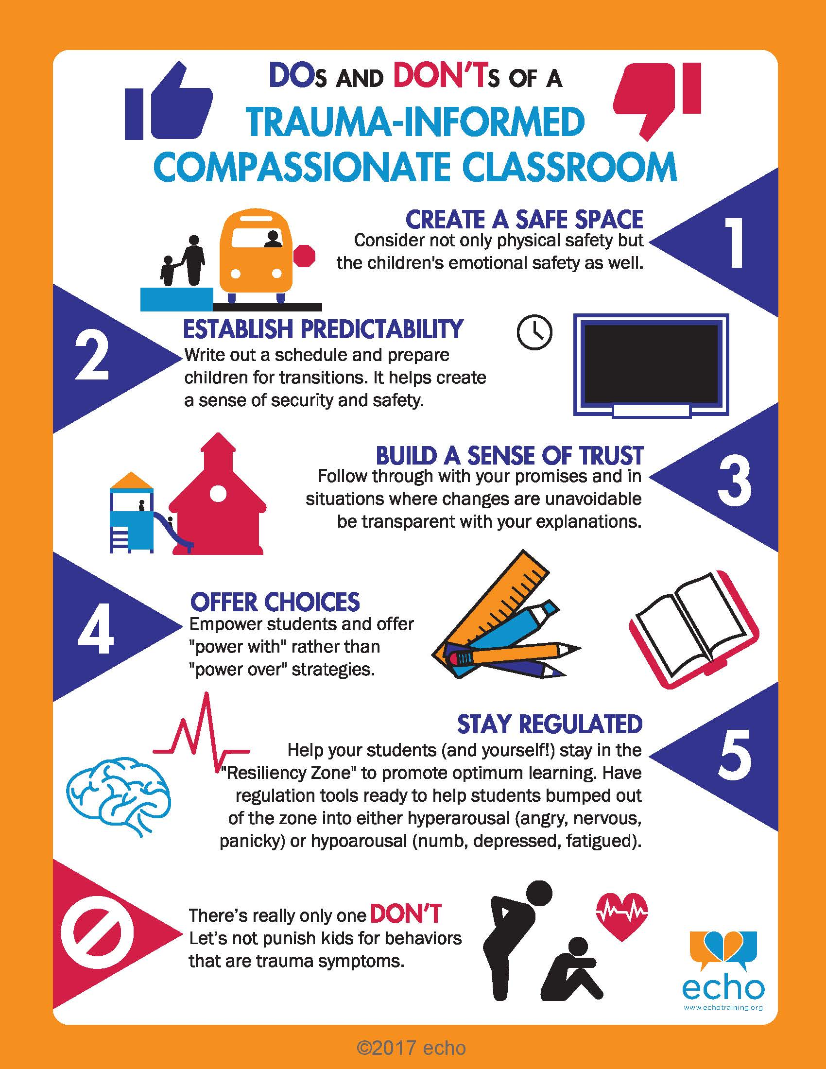 Dos And Donts Of A Trauma Informed Classroom Poster