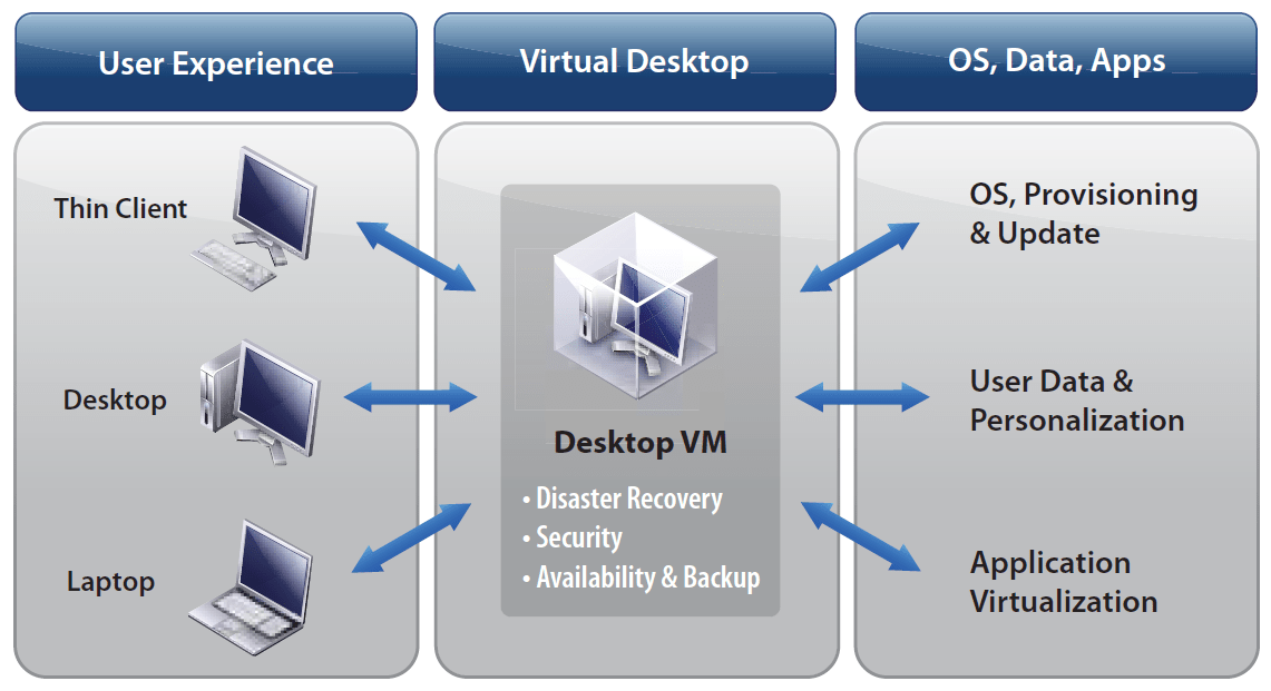 visio virtual machine diagram simple leaf vein vmware server virtualization