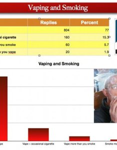 Graph also how  cigs affect your lungs what all vapers need to know rh ecigarettedirect