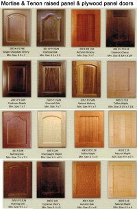Raised Panel Wood Kitchen Cabinet Doors | Eclectic-ware